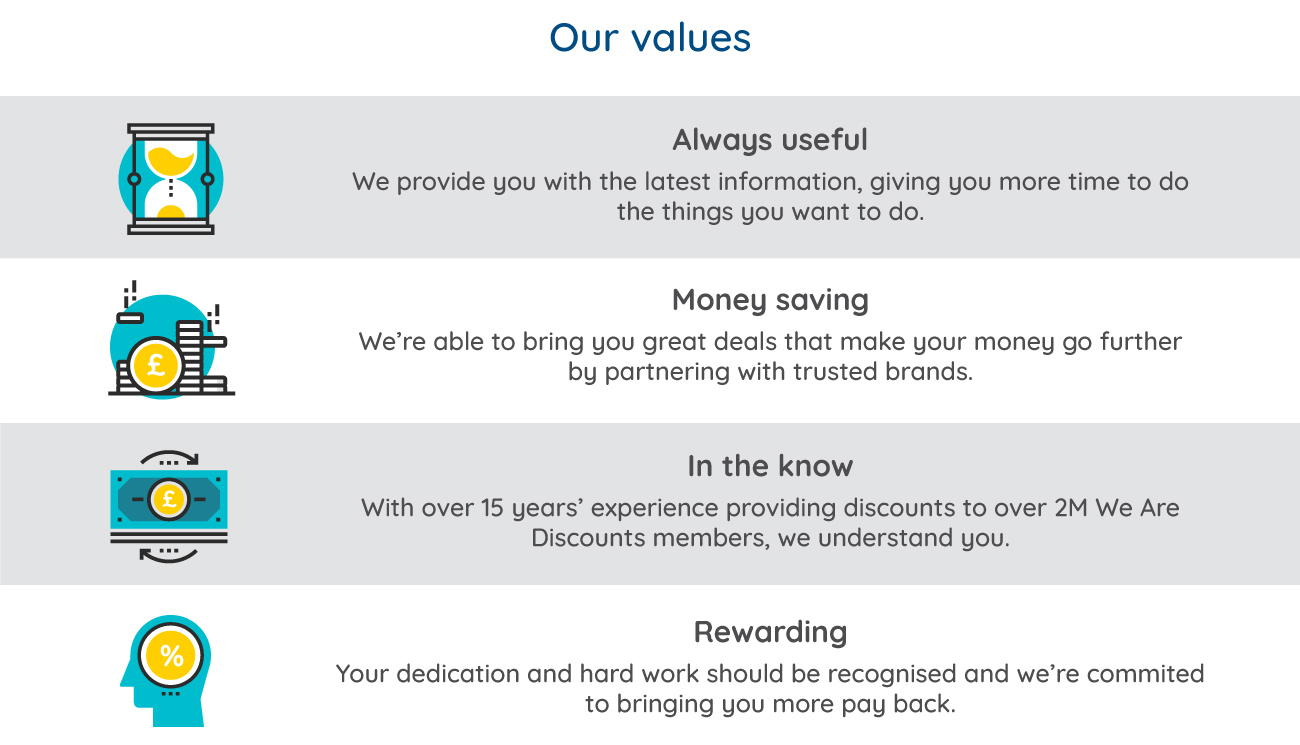 cwd-our-values